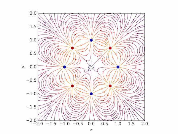 Visualizing the electric field vector of an octopole