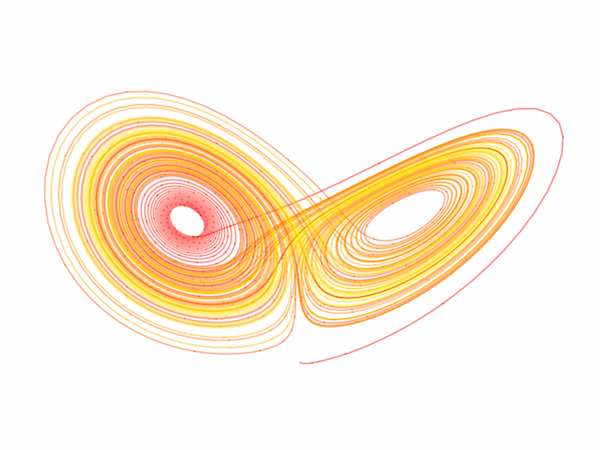 The Lorenz attractor