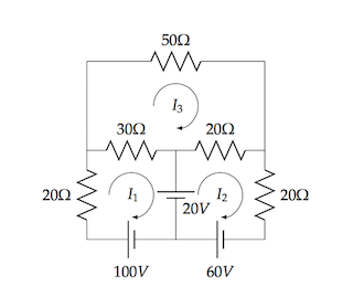 Mesh analysis of an electrical network
