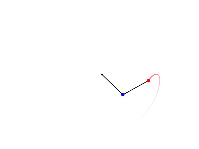 The double pendulum